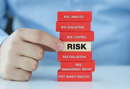 Medical Device Risk Management and Analysis