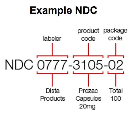 FDA Drug Establishment Registration 1